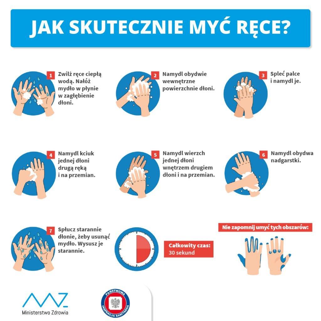 mycie rąk 1024x1024 Zasady bezpieczeństwa w salonie Piękne Ciało (COVID19)